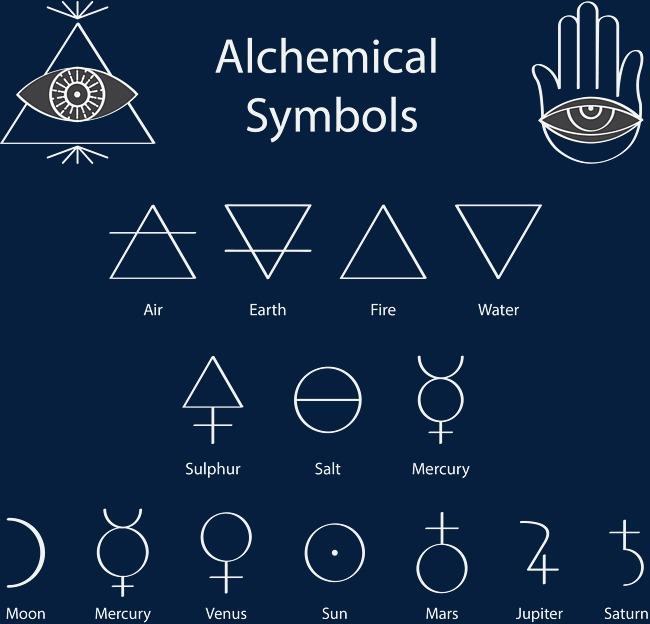 650x624 Alchemical Symbols, Ancient Symbols, Geometric Pattern, Alchemy