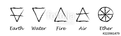 500x150 Ether. Air. Earth. Fire. Water. Alchemy Vector Icons. Vector