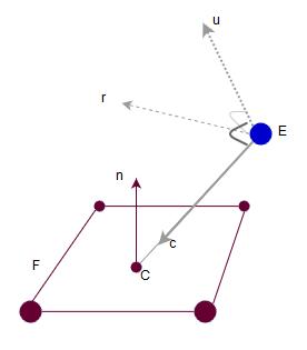 276x315 Math