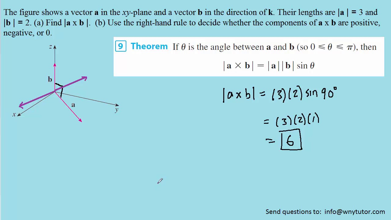 1280x720 The Figure Shows A Vector A In The Xy Plane And A Vector B In The