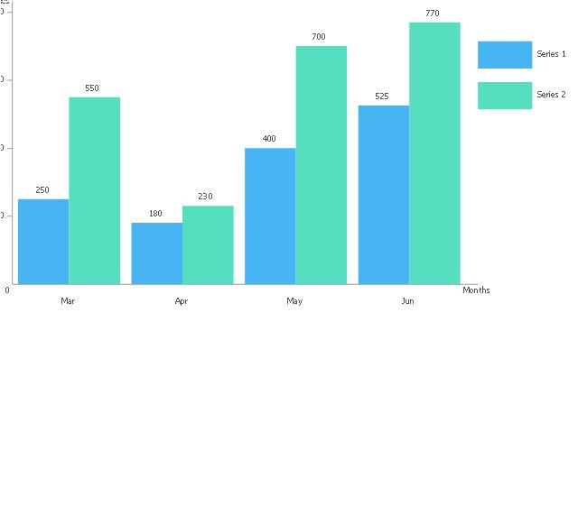 640x561 Bar Graph Picture Graphs