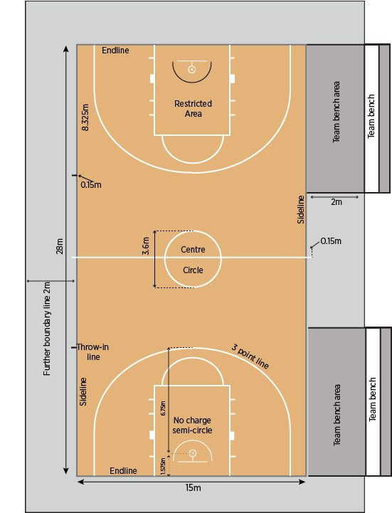551x721 Basketball Court Vector 1066171 In Images Resizr.co