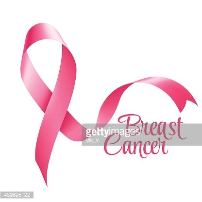 416x416 Breast Cancer Awareness Ribbon Vector Illustration Premium Clipart