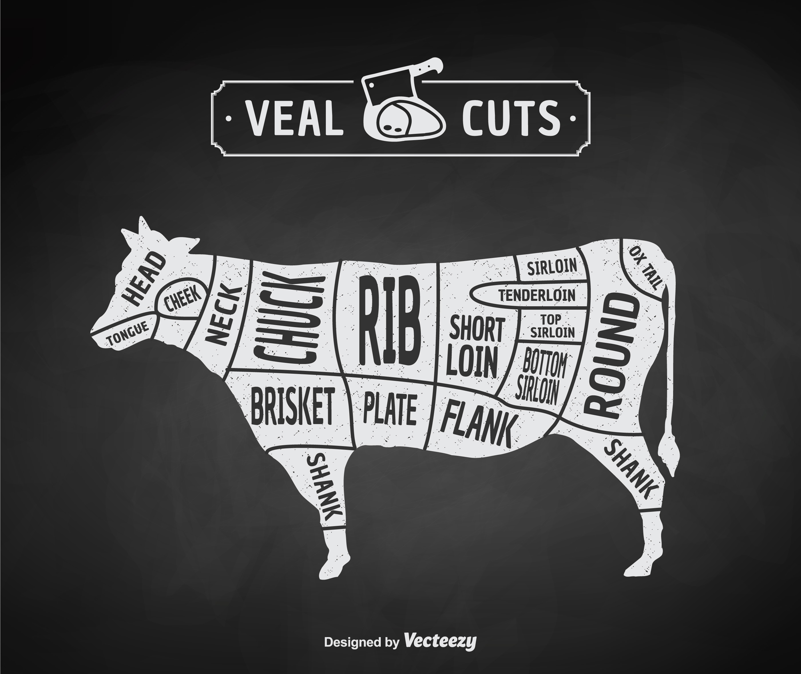2800x2358 Vintage Butcher Cuts Of Veal Or Beef Diagram Vector