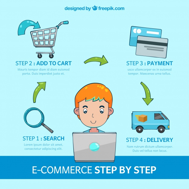 626x626 How To Buy Online Step By Step Vector Free Download
