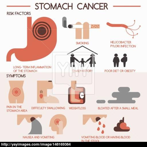 512x512 Stomach Cancer Vector Vector