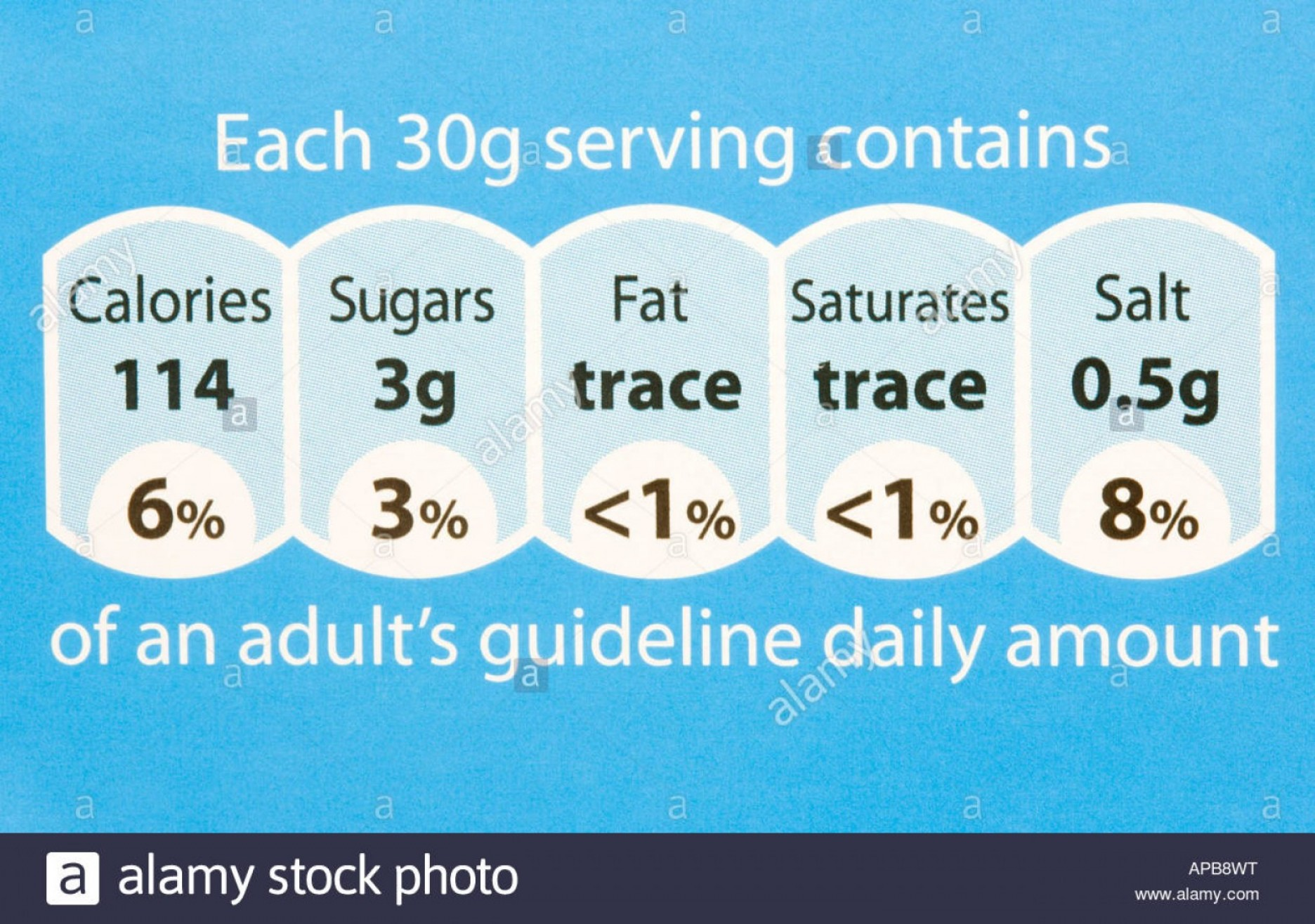 1872x1315 Stock Photo Nutritional Information On Cereal Box Orangiausa