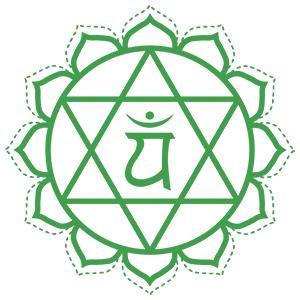 Chakra Symbols Vector