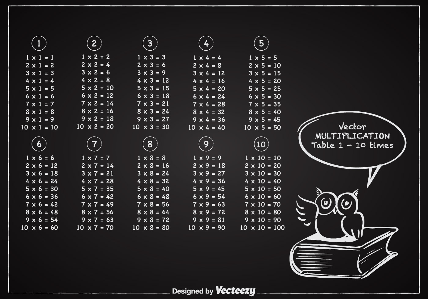 1400x980 Multiplication Table And Owl On Chalkboard Vector Free Vector