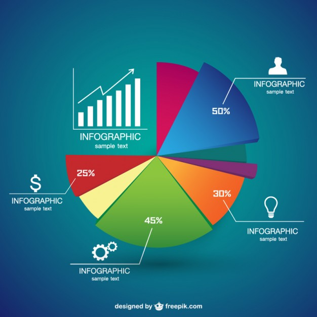 626x626 Pie Chart Infographic Vector Free Download