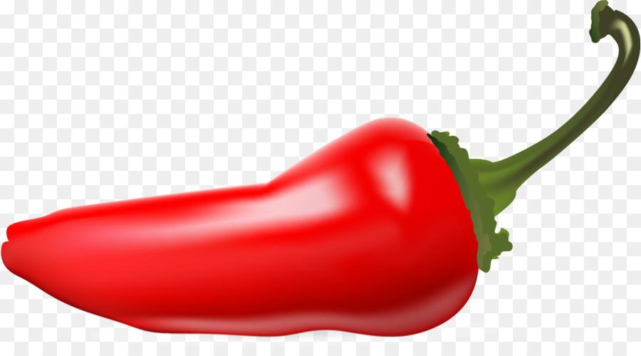900x500 Piquillo Pepper Serrano Pepper Cayenne Pepper Birds Eye Chili Bell