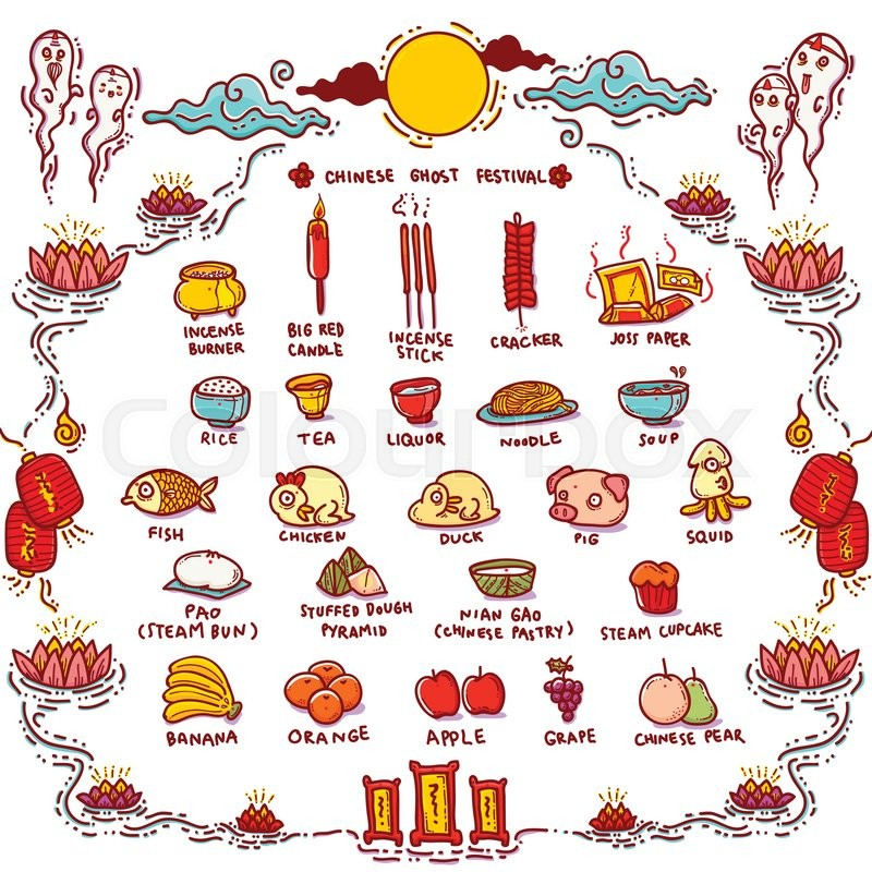 800x800 Vector Illustration Of Chinese Ghost Festival Offerings