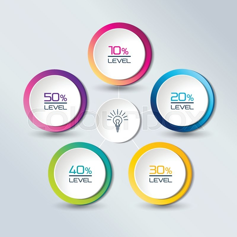 800x800 Five Element Connected To Circle Banner, Template, Chart