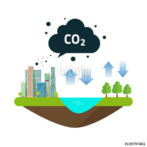 500x500 Co2 Natural Emissions Carbon Balance Cycle Between Ocean Source