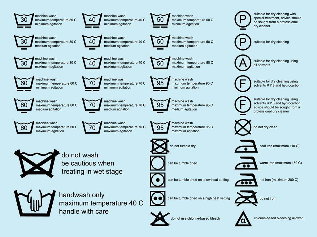 1024x765 Laundry Symbols Vector Art Amp Graphics