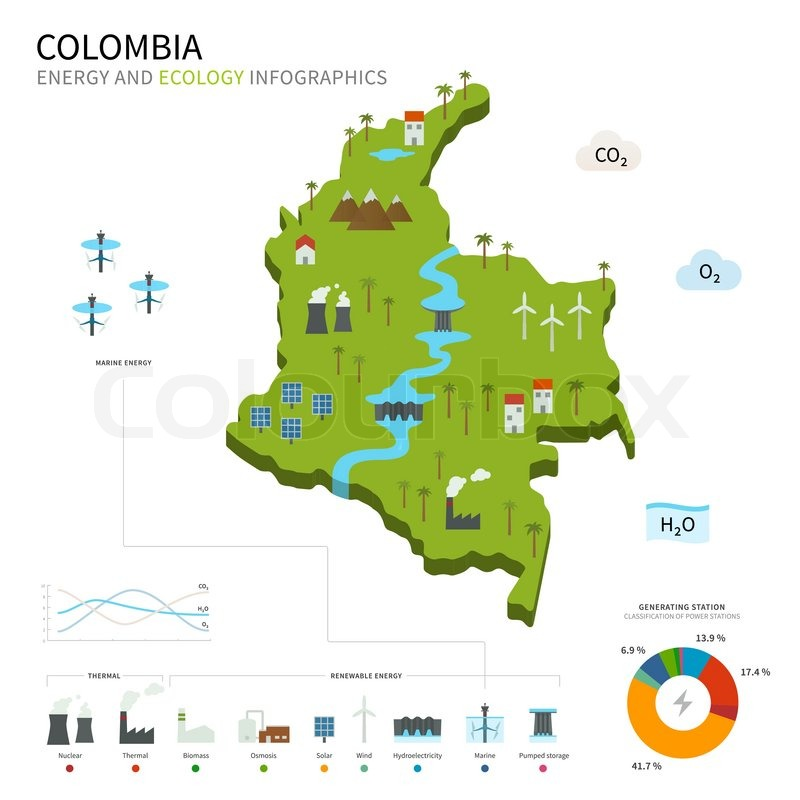 800x800 Energy Industry And Ecology Of Colombia Vector Map With Power