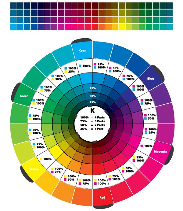 600x690 Free Color Wheel Vector 123freevectors