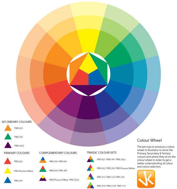 600x640 Free Free Vector Colour Wheel Illustration Psd Files, Vectors