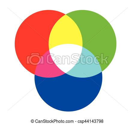 450x413 Rgb Color Wheel Design. Eps 10 Supported.