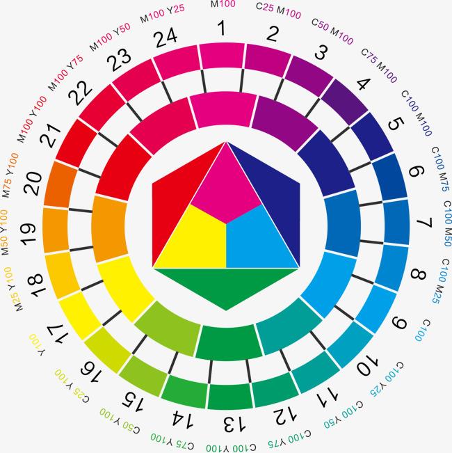 650x651 Vector Color Wheel 24, Vector Material, Color Wheel, Colour Png