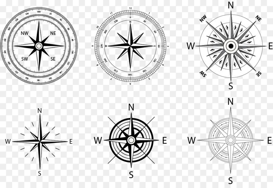 900x620 Compass Rose Wind Rose