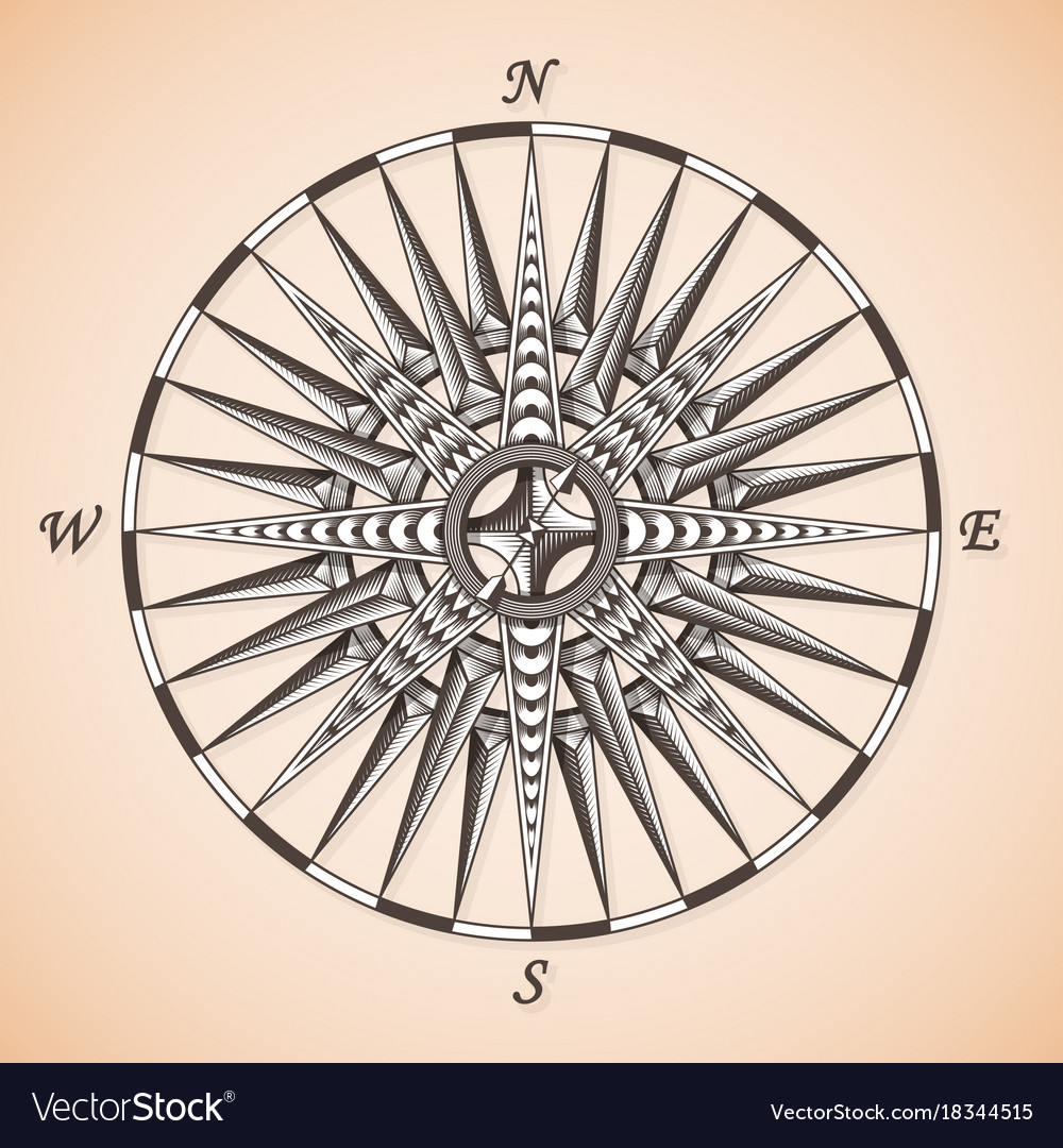 1000x1080 Collection Of Antique Nautical Compass Drawing High Quality