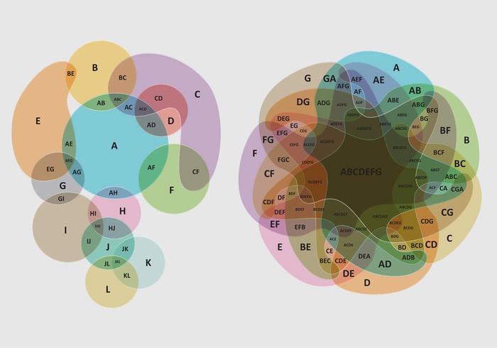 700x490 Complex Venn Diagrams