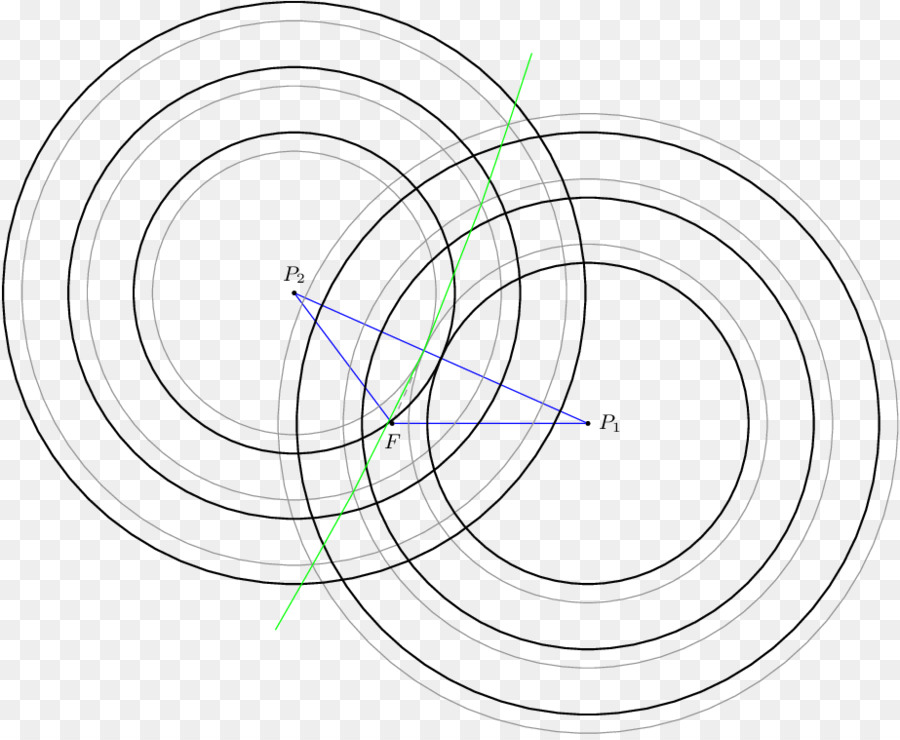 900x740 Circle Point Angle Euclidean Vector Concentric Objects