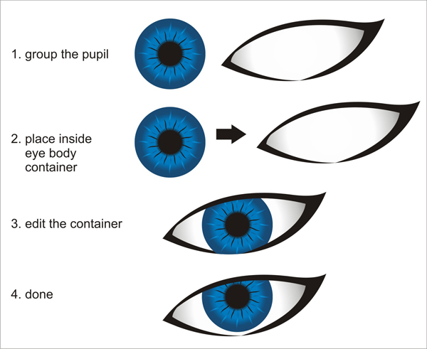 600x491 Creating Vector Eyes With Coreldraw