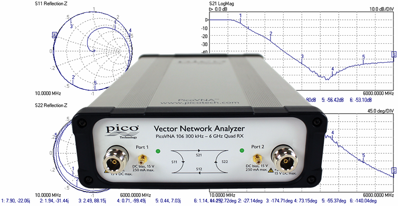 800x415 Economic, Usb Controlled, Low Cost Vector Network Analyzer An