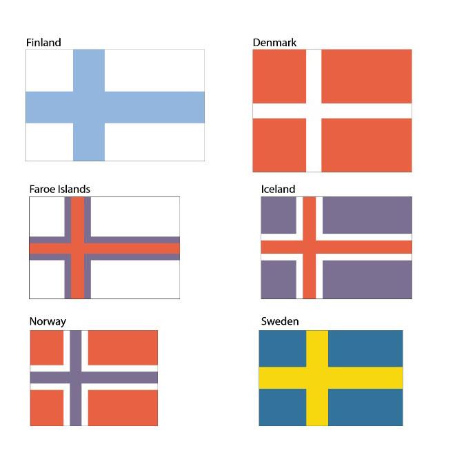 660x660 Scandinavian Vector Flags