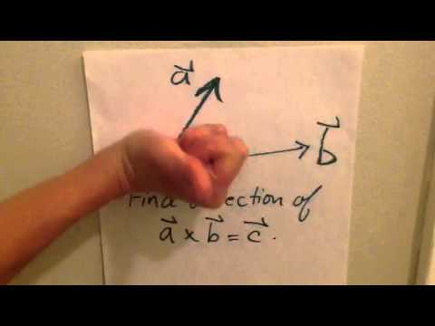 480x360 Right Hand Rule For Vector Cross Product