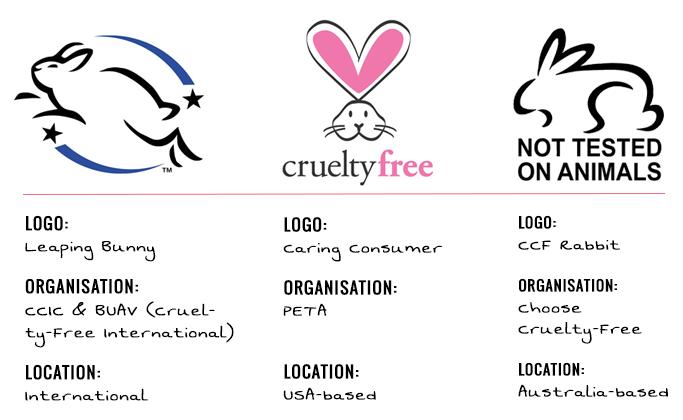 683x420 How To Spot A Fake Cruelty Free Logo Cruelty Free Kitty
