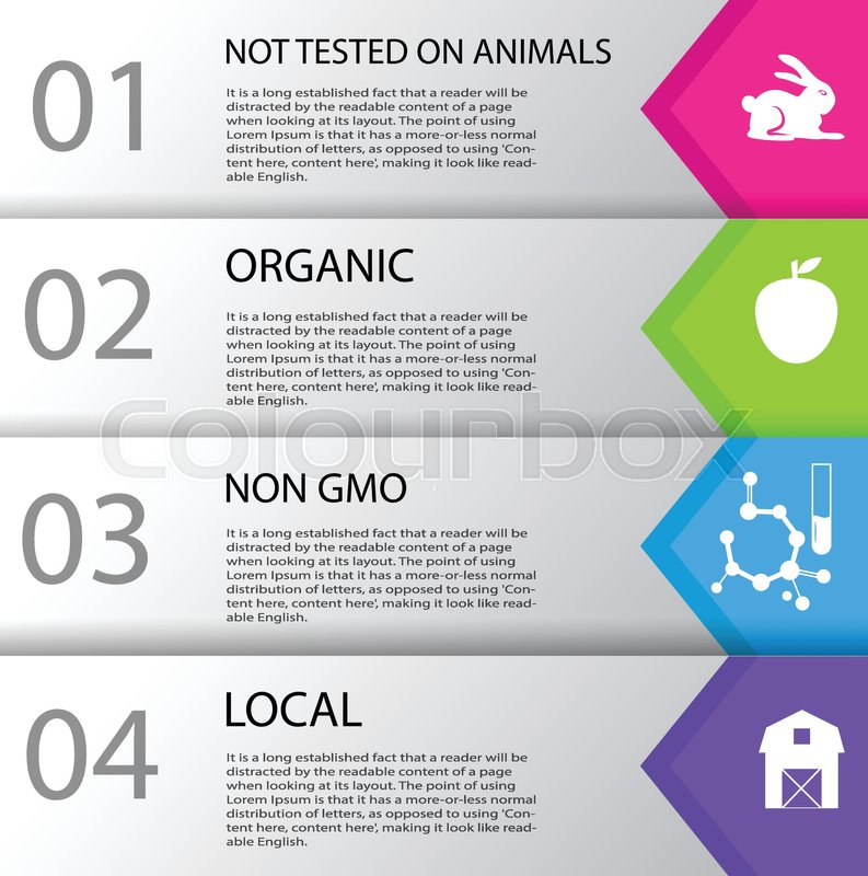 793x800 Infographic Local Non Gmo Organic Cruelty Free Could Be Used For