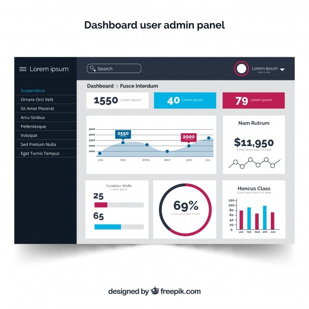 626x626 Dashboard Vectors, Photos And Psd Files Free Download