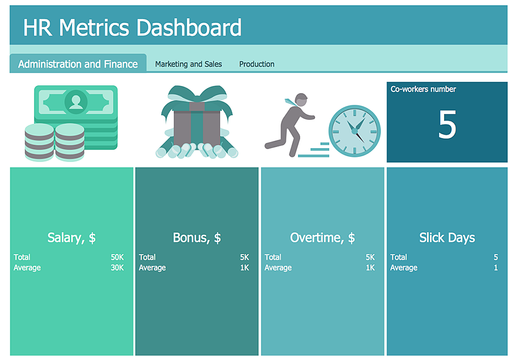 1000x704 How To Create An Hr Metric Dashboard How To Create A Hr Process