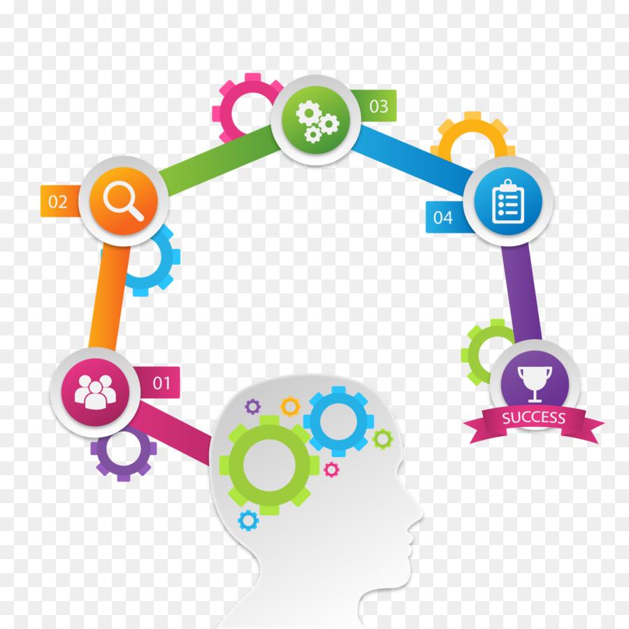 900x900 Digital Marketing Strategy Company Goal Content Marketing