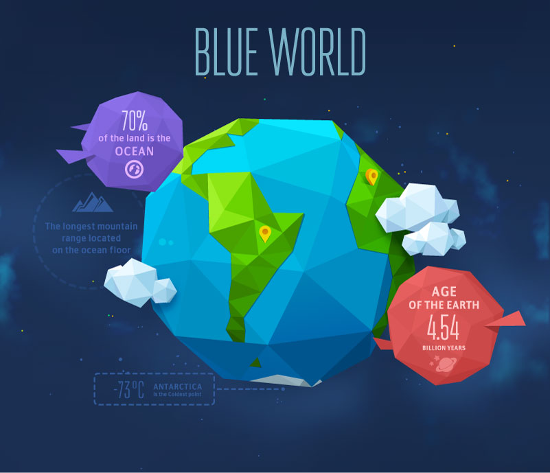 801x689 Blue World Origami Earth Vector Free Vector Graphic Download