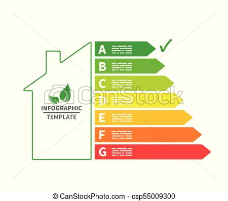 450x397 House Energy Efficiency Infographic Template. Home Energy
