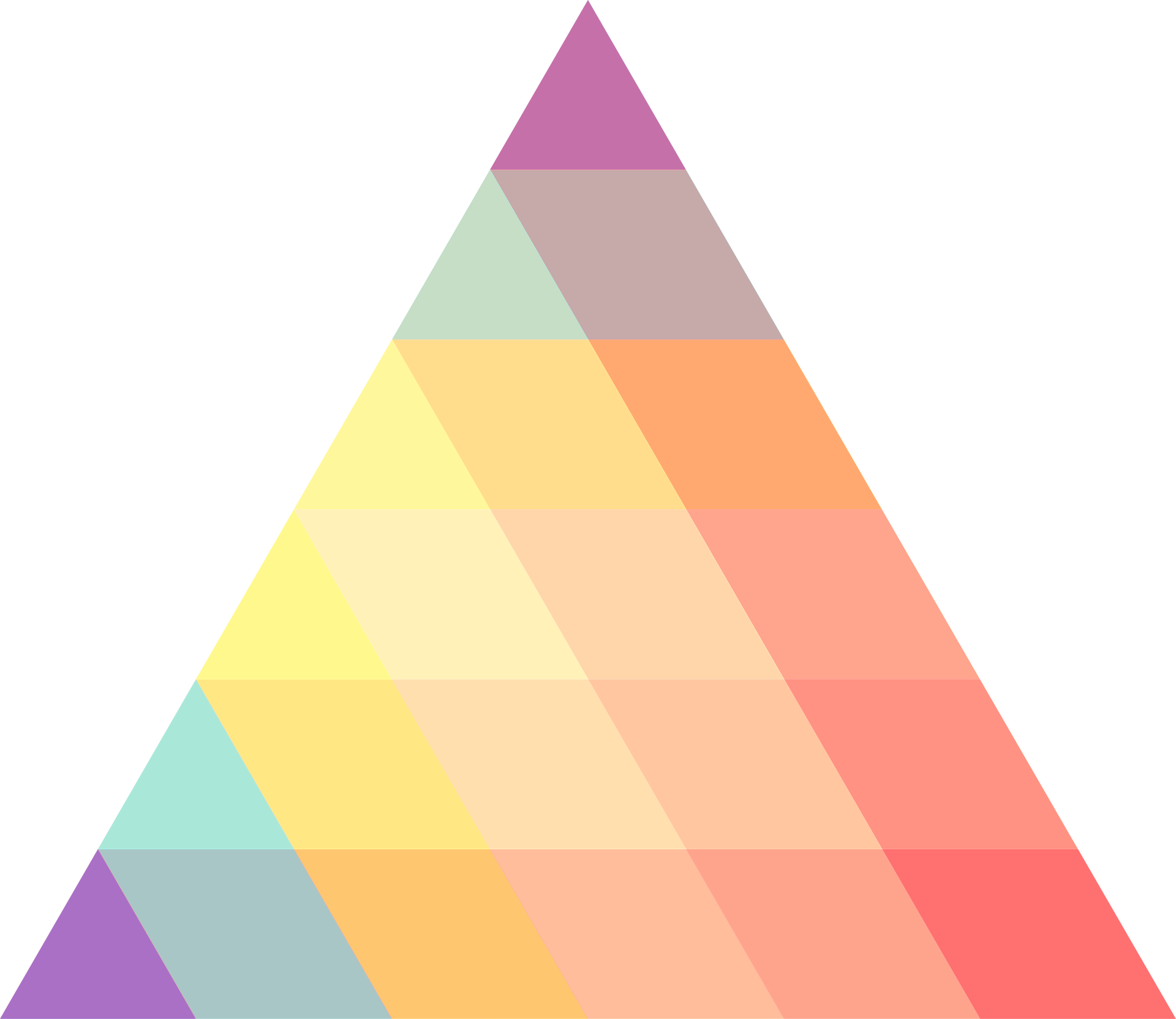 1920x1663 Karpman Drama Triangle Color Triangle Equilateral Triangle