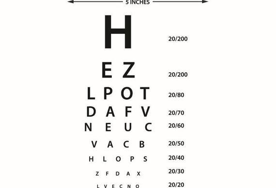 570x388 Eye Chart Doctor Optometrist Ophthalmologist Problem Disease Etsy