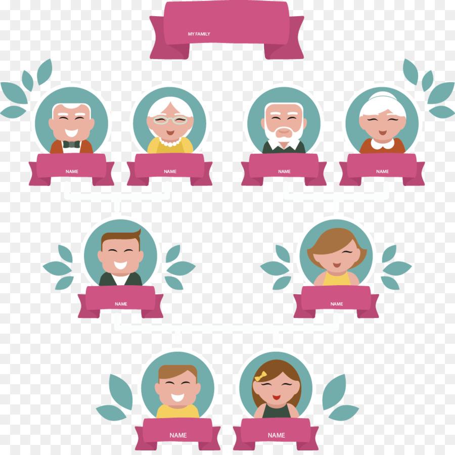 900x900 Genealogy Book Family Tree