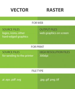253x300 Vector And Raster The Differences Between Both File Fomats