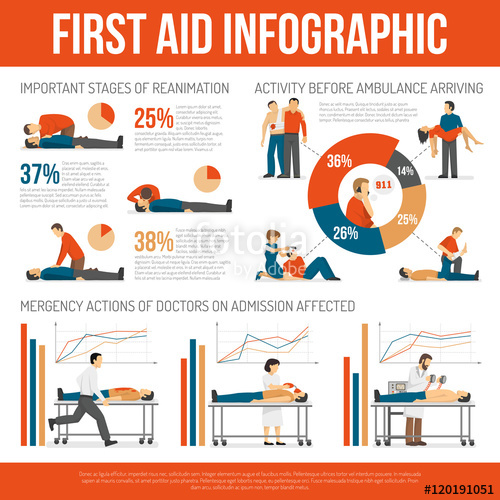 500x500 First Aid Techniques Guide Infographic Poster Stock Image And