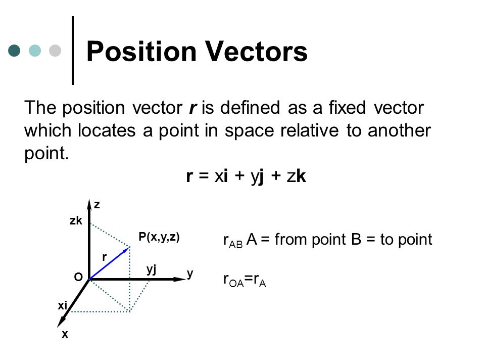 960x720 Position Vectors The Position Vector R Is Defined As A Fixed