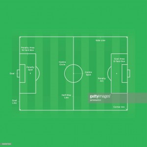 300x300 Diagrams Scale Diagram Of A Football Pitch Soccer Field With