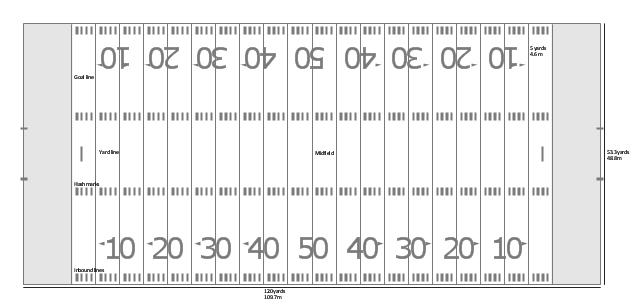 640x306 Design A Soccer (Football) Field Soccer (Football) Field