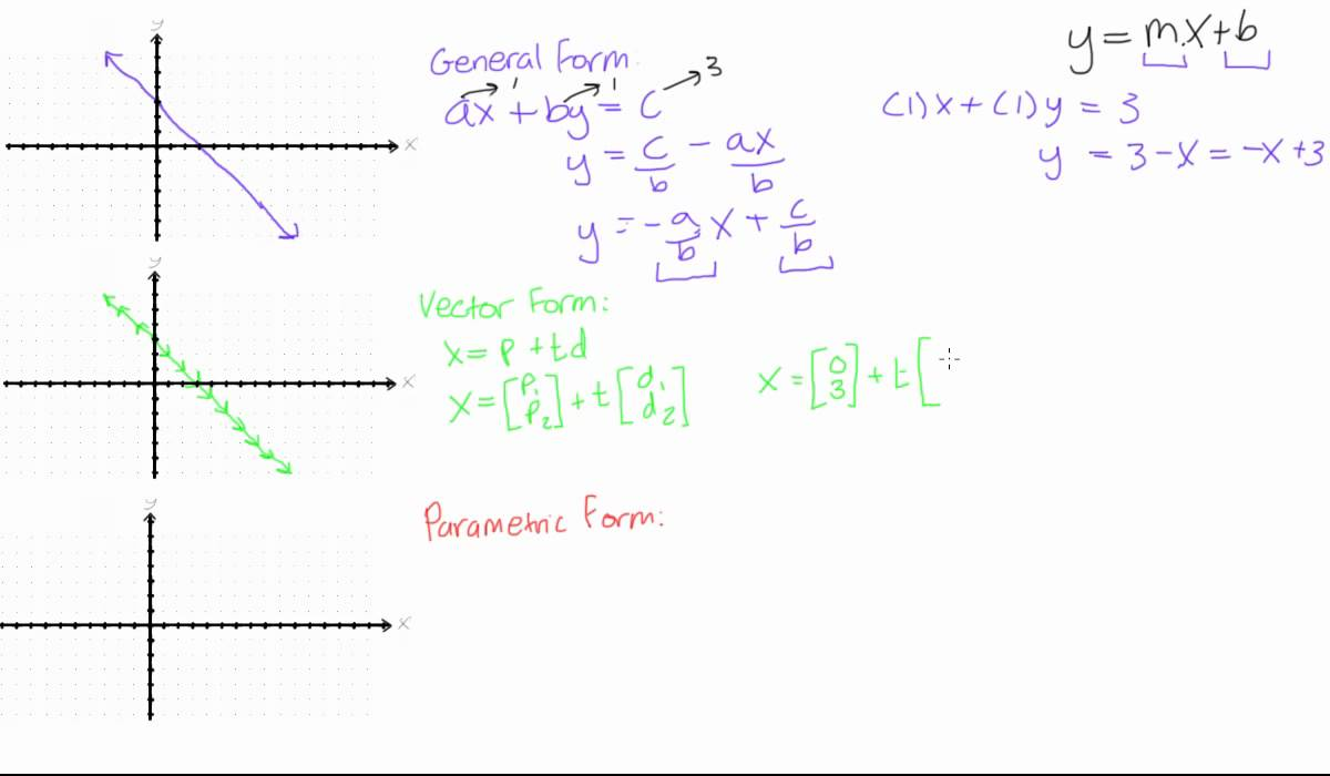 1200x700 Write The Equation Of A Line In General Form, Vector Form, Or