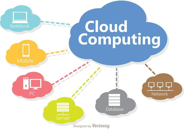 700x490 Cloud Computing Database On Architecture Inside Cloud Computing