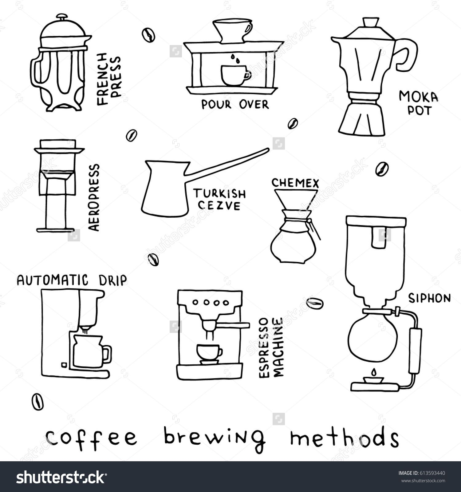 1500x1600 Hand Drawn Vector Illustration Of Coffee Brewing Methods. French